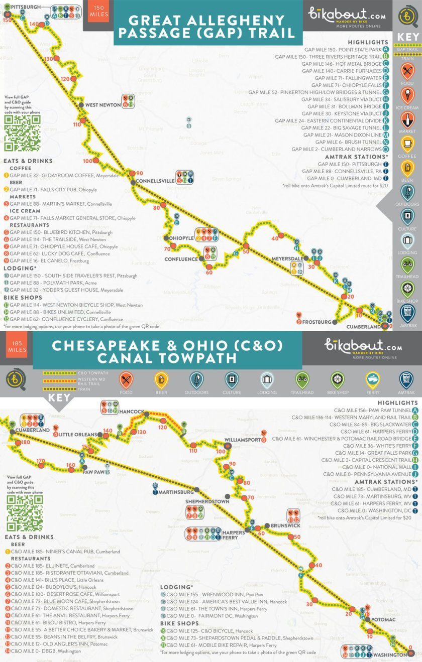 Bikabouts-Cultural-Bike-Tour-Map-of-Great-Allegheny-Passage-and-
